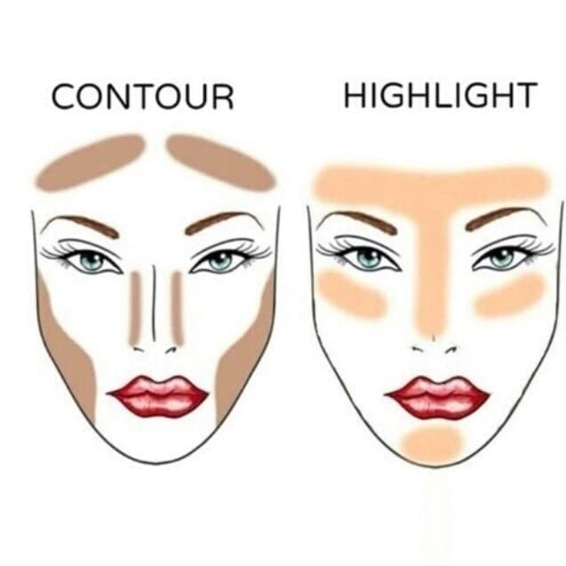 Step by Step Basics for Flawless Everyday Makeup -
